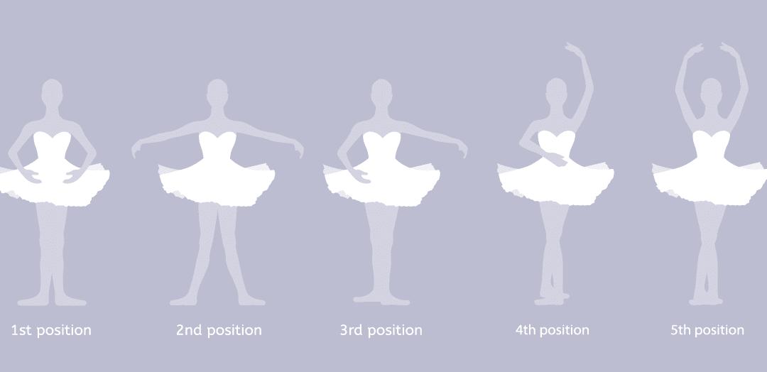 Las cinco posiciones básicas del ballet de brazos y piernas