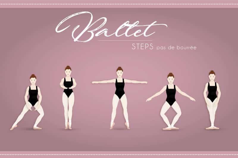 Pas de Bourrée Ballet Posiciones