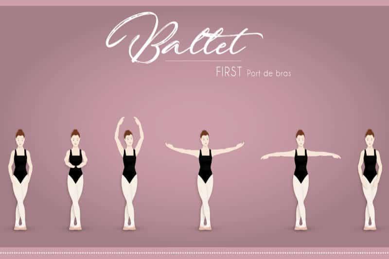 Port de bras y los movimientos básicos de brazos de ballet.