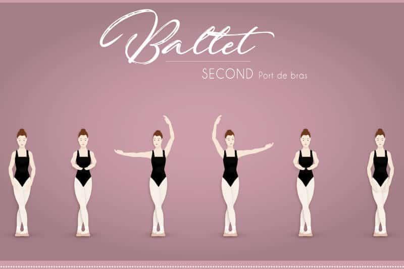 Segundo Port de bras ballet
